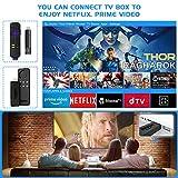 [WiFi Beamer] Jinhoo 4500 Lumens Wireless Beamer Unterstützt 1080P Full HD, Native 720P HD Mini WiFi Projektor Beamer Kompatibel mit Smartphone Tablet TV Stick Spielekonsole HDMI VGA USB TF, Weiß. - 4